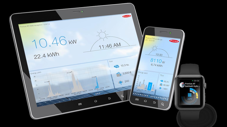 Solar Battery Inverter Voltage Optimisers Energy