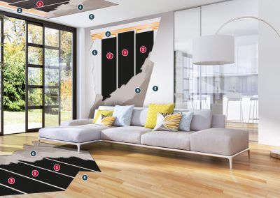 Installation Material Living Area.