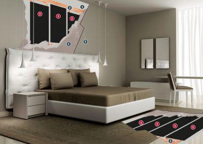 Bedroom Installation Materials.